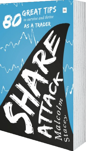 Cover of Share Attack (Paperback) by Malcolm Stacey